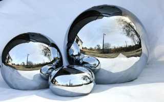 Что такое гальваника металла