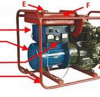 Какие бывают бензиновые генераторы