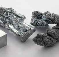 Цинк какого цвета металл