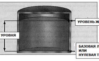 Измерение уровня жидкости в резервуаре