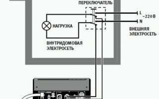 Подключение генератора в частном доме схема