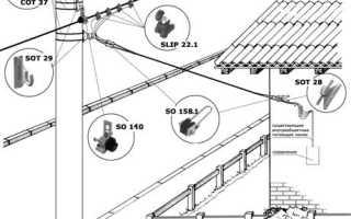 Кронштейн для крепления кабеля на столб