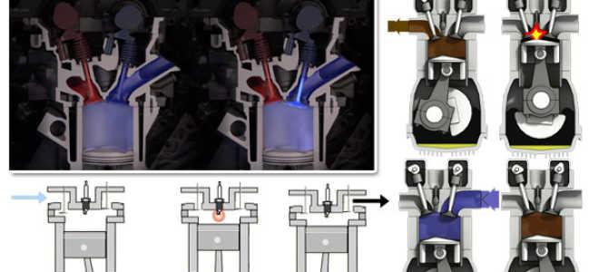 Двигатель отто принцип работы
