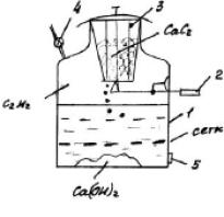 Ацетиленовый генератор это устройство предназначенное для