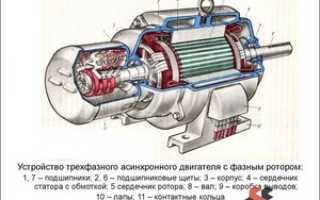Принцип работы однофазного асинхронного двигателя