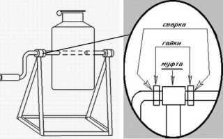 Самодельная бетономешалка с двигателем от стиральной машины