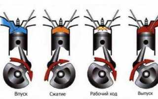 В чем разница двухтактного и четырехтактного двигателя
