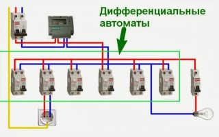 Дифавтомат с защитой от перенапряжения