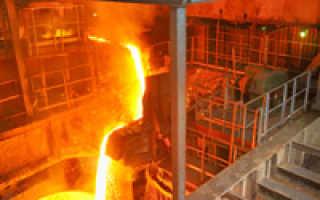 Состав черной металлургии россии