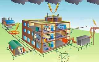 Заземление электрощита в частном доме