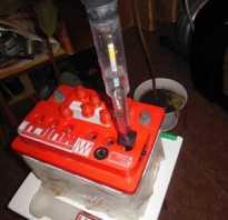 Единица измерения плотности электролита