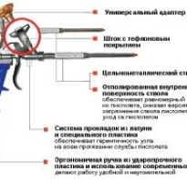 Пистолет для монтажной пены конструкция