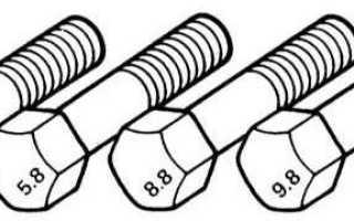 Динамометрический ключ таблица усилий