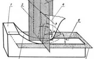 Геометрические параметры фрезы концевой