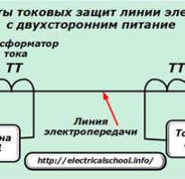 Назначение максимальной токовой защиты