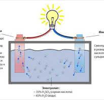 Десульфатация акб зарядным устройством