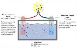 Десульфатация необслуживаемого аккумулятора зарядным устройством