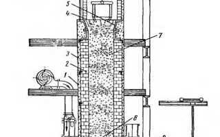 Печь для выплавки металла