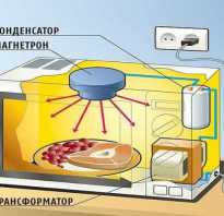 Микроволновка плохо разогревает причины