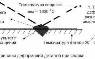 Как приварить лист металла чтобы не повело