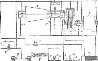 Система смазки компрессорной установки