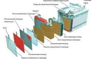 Как проверить гелевый аккумулятор в домашних условиях