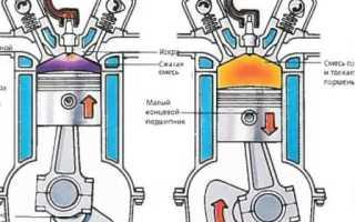 Двигатель внутреннего сгорания 4 тактный